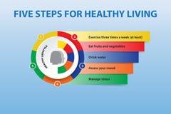 Pięć kroków zdrowy stylu życia wektoru pojęcie Zdjęcia Royalty Free