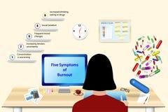 Pięć objawów burnout pojęcia wektor Zdjęcie Royalty Free