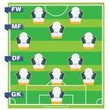Piłki nożnej formacja Zdjęcie Stock