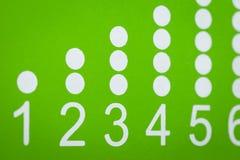 Piłki pokazuje liczbę Zdjęcie Royalty Free