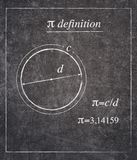 Pi definition poster royalty free stock photos