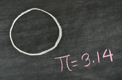 Pi number stock image