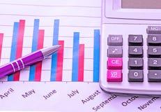 Piallatura finanziaria Fotografia Stock