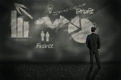 Pianificazione aziendale di andata Immagini Stock Libere da Diritti