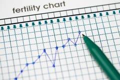 Pianificazione della gravidanza Il grafico di fertilità fotografie stock libere da diritti