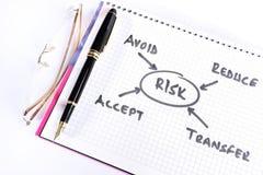 Pianificazione di gestione dei rischi Immagini Stock