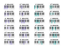 Piano Chords Stock Photography