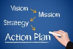 Piano d'azione di affari Immagine Stock Libera da Diritti