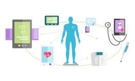 Piano dell'icona del sistema di tecnologie di Mhealth isolato Fotografia Stock