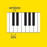 Piano keyboard. Tone and semitone. Music theory Royalty Free Stock Photos