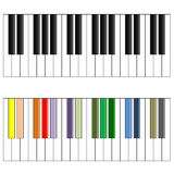 Piano keyboards Royalty Free Stock Photography