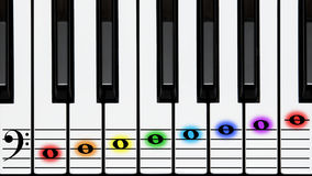 Piano keys, bass clef on stave with colored notes. Tutorial, educational instructor's illustration: attractive and joyful piano keys, keyboard, notes in rainbow Royalty Free Stock Photos