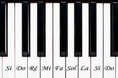 Piano keys with the name of the notes Royalty Free Stock Image