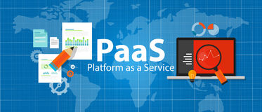 Piattaforma di PaaS come server del computer portatile di concetto di tecnologia della soluzione della nuvola di servizio royalty illustrazione gratis