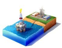 Piattaforma di petrolio marino Fotografia Stock Libera da Diritti