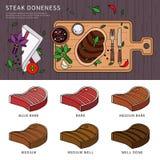Piatto della carne a casa Immagini Stock