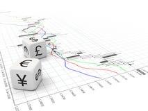 Piccoli dadi di valuta e diagramma dei forex Fotografia Stock