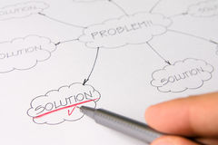Pick your solution. Marking with red pen one solution among many Stock Image