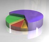 pictograma 3d del gráfico de sectores libre illustration