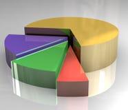 pictograma 3d del gráfico de sectores stock de ilustración