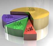 pictographe 3d de diagramme circulaire  Photographie stock libre de droits