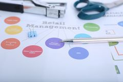 Picture of stapler, paper clip, scissor and pen on the retail management chart.  stock image