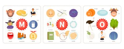 Pictures to letters M, N, O vector. Educational cards with words and pictures to the letters M, N, O. Children alphabet. Vector illustration stock illustration