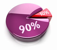 Pie Chart 10 - 90 percent Stock Photography
