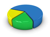 Pie Chart. With three sectors (blue,yellow and green) on a white background). Part of a series Royalty Free Stock Photos