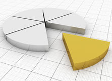 Pie chart. Silver and Gold Pie chart Royalty Free Stock Photography