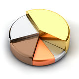 Pie chart. Made of different metals - gold, silver, bronze, copper, lead Stock Photos