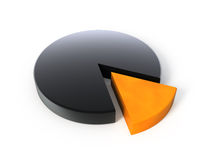 Pie chart. 3d render on white background Royalty Free Stock Image