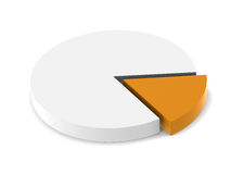 Pie Chart. With orange piece Royalty Free Stock Image