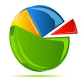 Pie Chart Stock Image