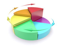 Pie chart. Coloured pie chart on a white background. 3d rendered image Royalty Free Stock Photo