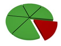 Pie chart Royalty Free Stock Photography