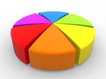 Pie chart. 3d image of colorful pie chart Royalty Free Stock Image