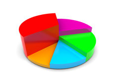 Pie Chart. Diagram 3D illustration on white background Stock Photography