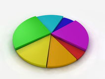 Pie chart 3D. Coloful 3D graph on white surface. Segments are in rainbow colors. Computer render Royalty Free Stock Photography