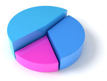 Pie chart  3D graph image. Royalty Free Stock Photo