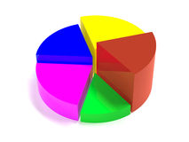 Pie chart. On white background royalty free illustration