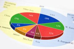 Free Pie Chart Royalty Free Stock Photos - 696238