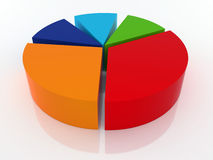 Pie chart. Colored pie chart with different pieces Stock Images