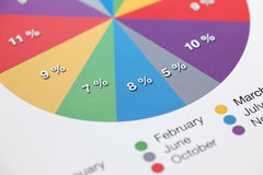 Pie Chart. (Annual Report). Close-up Royalty Free Stock Images