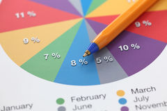 Pie Chart and ballpoint pen Royalty Free Stock Photos