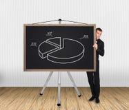Pie chart on blackboard Stock Photo