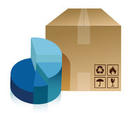 Pie chart and box Royalty Free Stock Image
