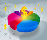 Pie chart of business Royalty Free Stock Photo