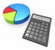 Pie Chart Calculation Indicates Business Graph And Accounting. Pie Chart Calculation Representing Business Graph And Forecast Royalty Free Stock Image