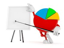 Pie chart character with blank whiteboard. Isolated on white background. 3d illustration Stock Photo